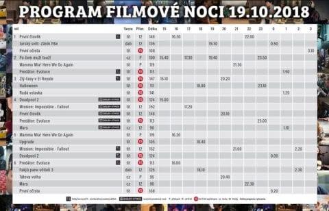 Filmová noc 2018 Premiere Cinemas Olomouc