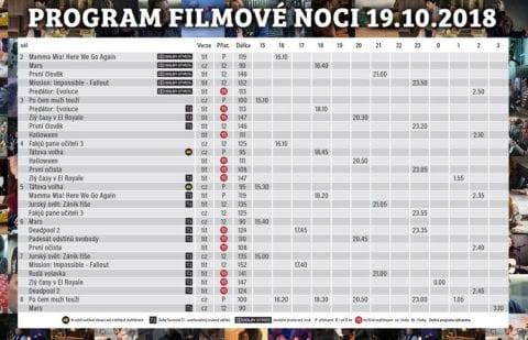 Filmová noc 2018 Premiere Cinemas Praha