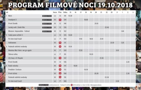 Filmová noc 2018 Premiere Cinemas Teplice